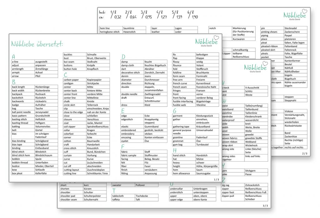 PDF englisches Nähwörterbuch