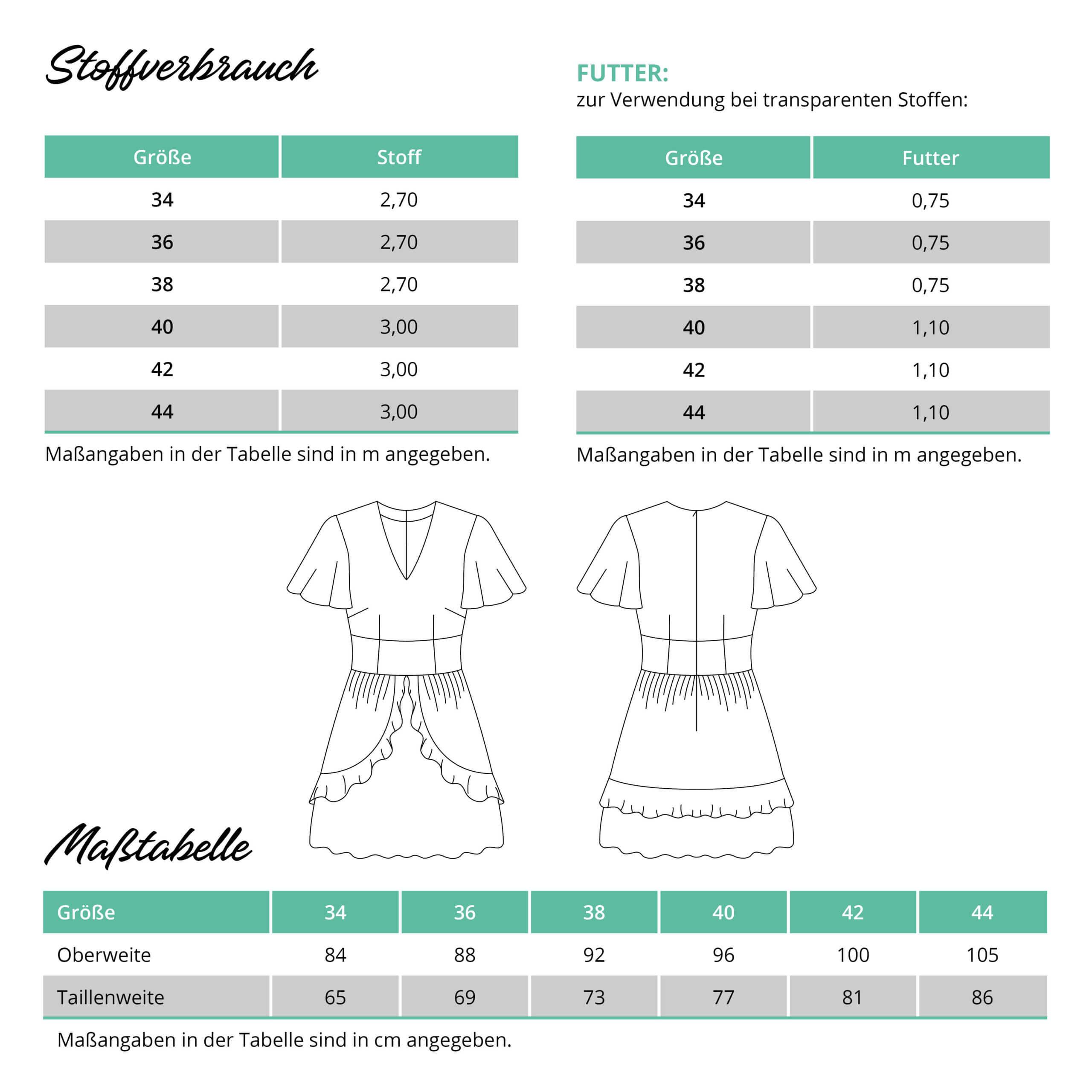 Stoffverbrauch, Maßtabelle und technische Zeichnung von Alessia